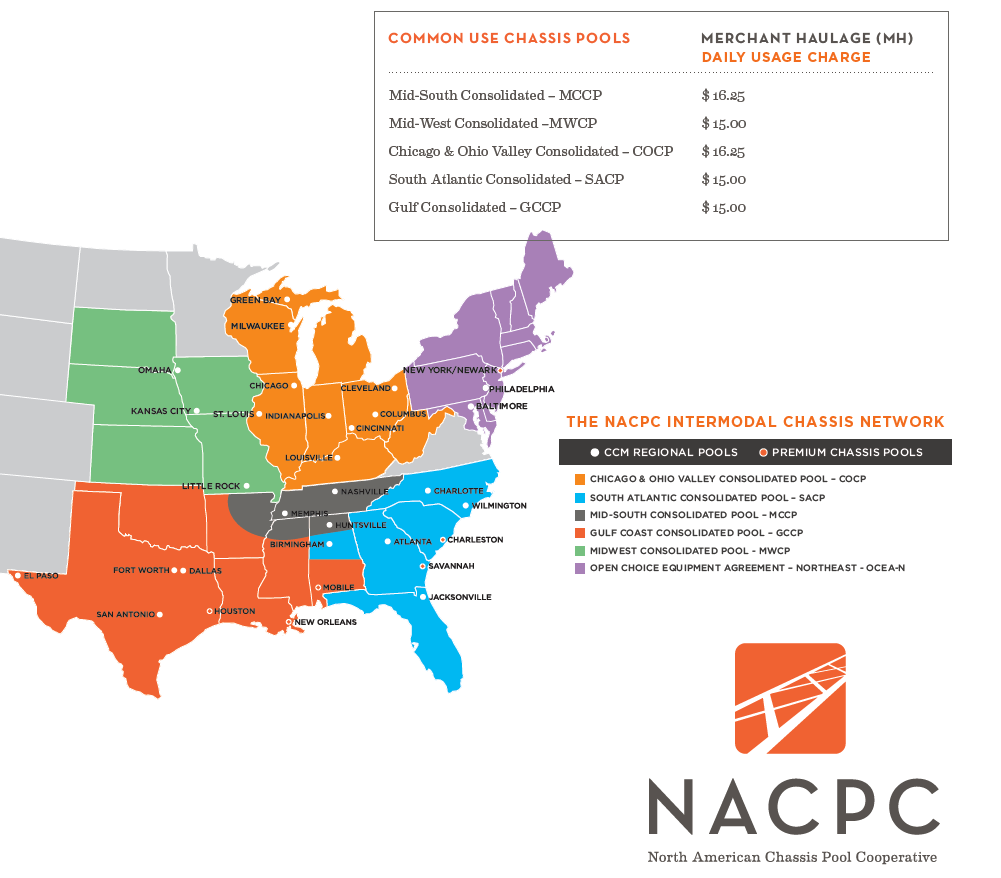 nacpc-at-cost-pricing