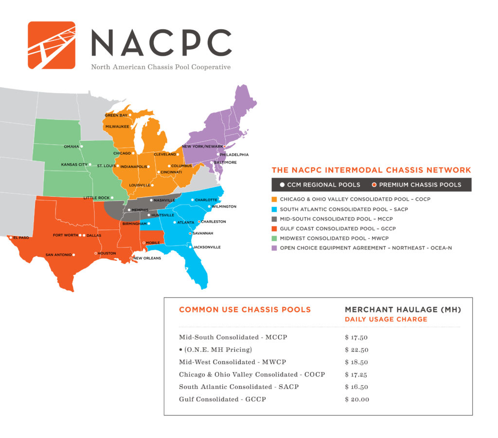 nacpc-common-use-chassis-pool-locations-daily-prices